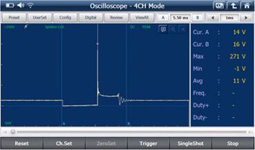 نمایش سیگنال جریان انژکتور به همراه مقادیر حداقل و حداکثر