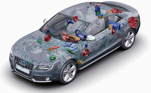تست و مفهوم شبکه can (کن) در خودرو